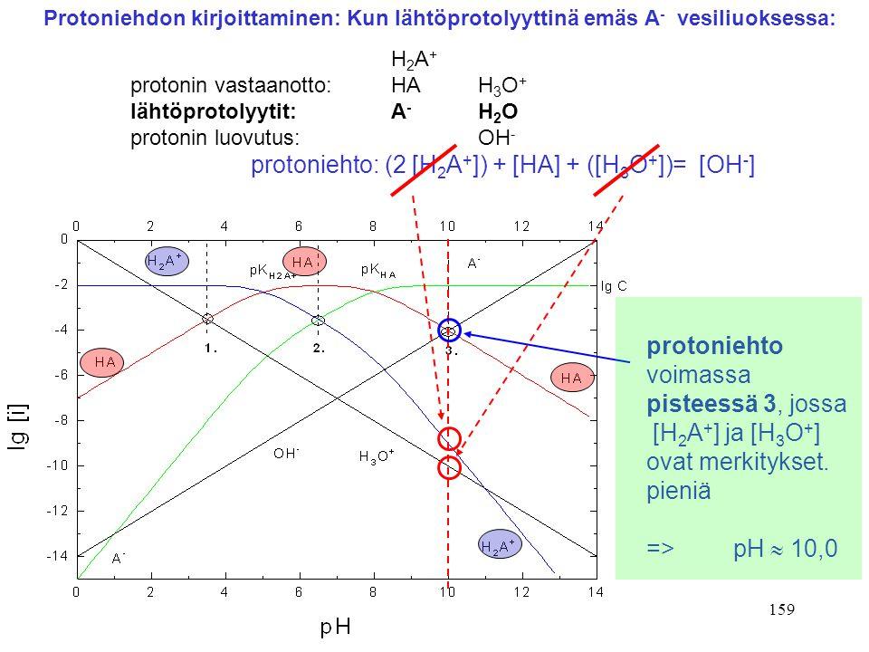 protoniehto: (2 [H2A+]) + [HA] + ([H3O+])= [OH-]